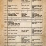 program-medievart-fest-5-iulie